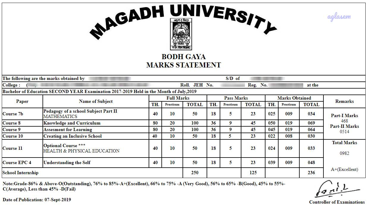 Magadh University B.Ed Result 2017-2019 Second Year announced, Check now at magadhuniversity.ac.in