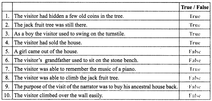 Tamilnadu Board Class 9 English Solutions Prose Chapter 2 I Cant Climb Trees Anymore - 1