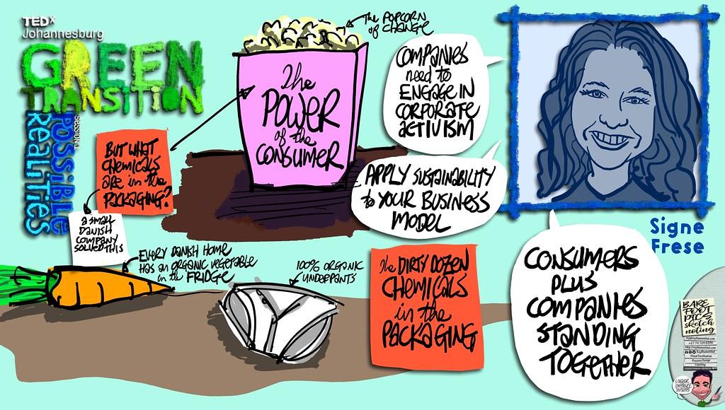#TEDxJohannesburg #GreenTransitions #Sketchnotes Session 1 — 04 Signe Frese