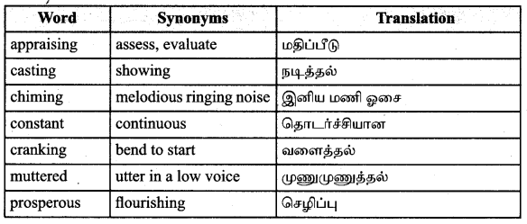 Tamilnadu Board Class 9 English Solutions Prose Chapter 2 I Cant Climb Trees Anymore - 10