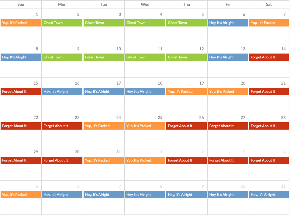 Calendario de afluencia de gente a Universal Studios