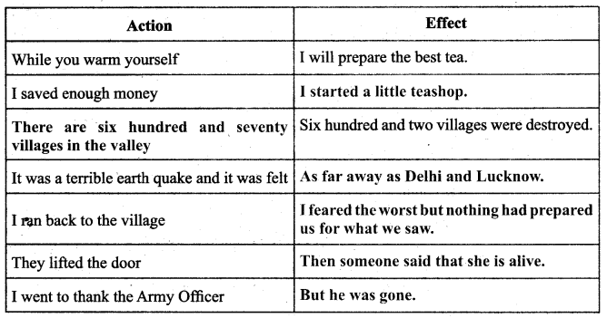 Tamilnadu Board Class 9 English Solutions Supplementary Chapter 3 Earthquake - 5