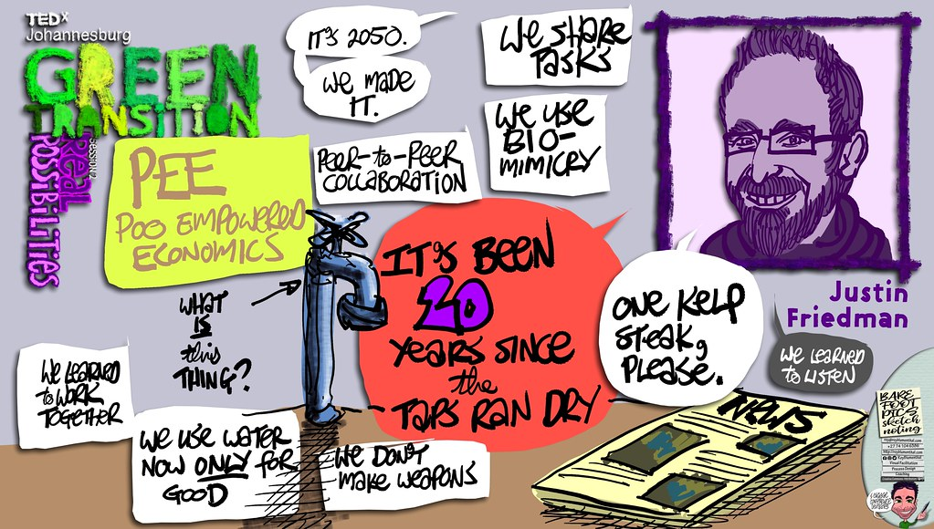 #TEDxJohannesburg #GreenTransitions #Sketchnotes Session 2 — 08 Justin Friedman