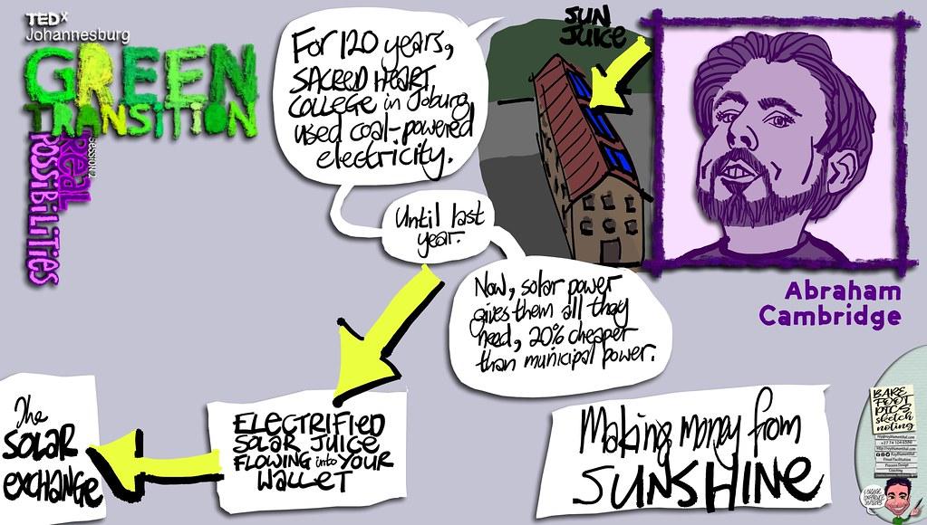 #TEDxJohannesburg #GreenTransitions #Sketchnotes Session 2 — 07 Abraham Cambridge