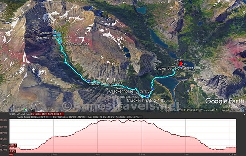 Visual trail map and elevation profile for the Cracker Lake Trail, Glacier National Park, Montana