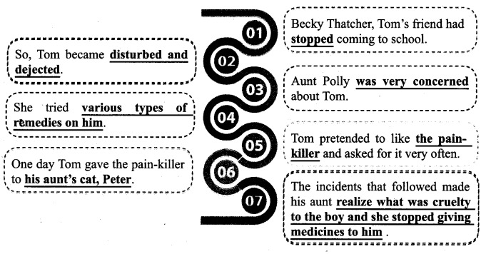 The Cat and The Painkiller Summary
