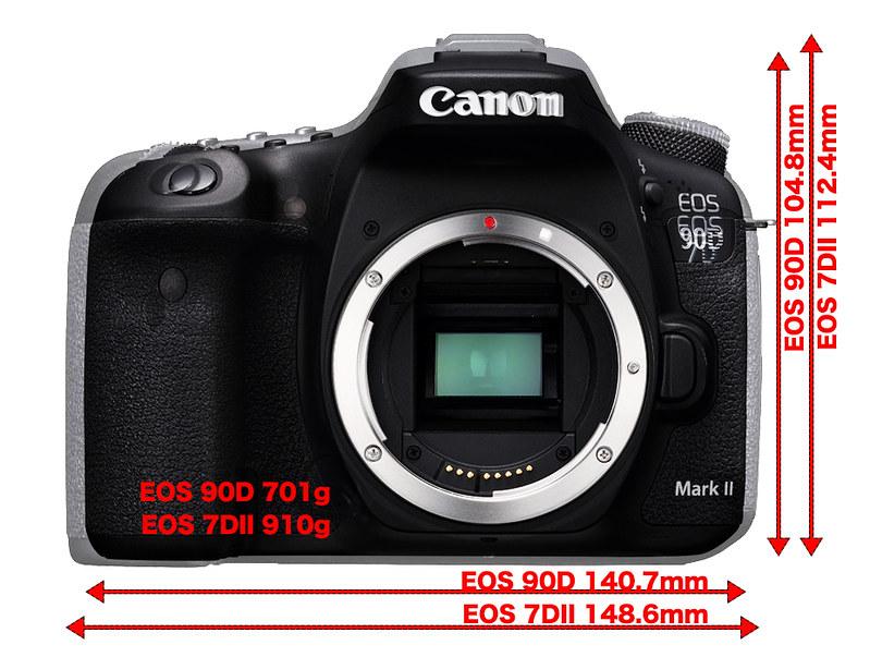 EOS 7D Mark II & EOS 90D_02