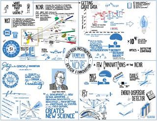Neutron instrument design & innovation