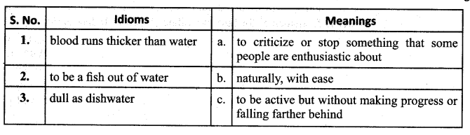 Tamilnadu Board Class 9 English Solutions Prose Chapter 5 Water - The Elixir of Life - 6