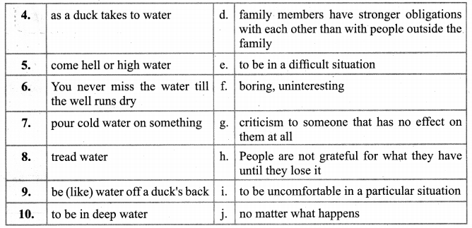 Tamilnadu Board Class 9 English Solutions Prose Chapter 5 Water - The Elixir of Life - 7