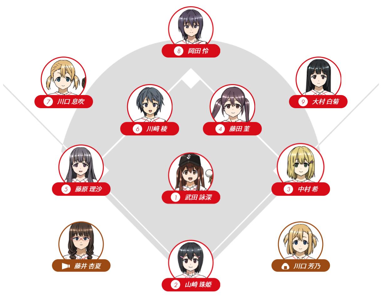 190921(1) - 斯巴達教練「佳村はるか」是家政老師!芳文社棒球動畫《球詠》發表首批11人聲優、預定2020年春天放送!
