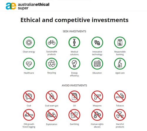 Australian Ethical Super: investments