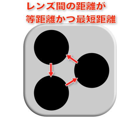 iPhone 11 Pro 矢印