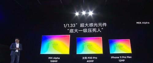 Xiaomi Mi Mix Alpha 5G: ekranas yra telefonas / MIUI 11