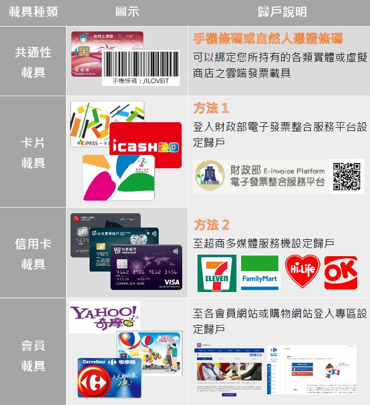 臺北市稅捐稽徵處北投分處稅務訊息4