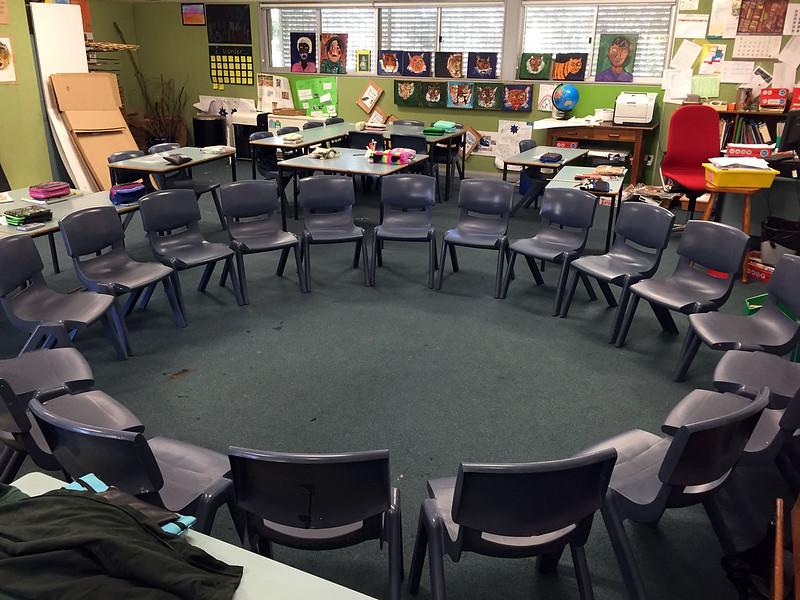 Ethics class setup