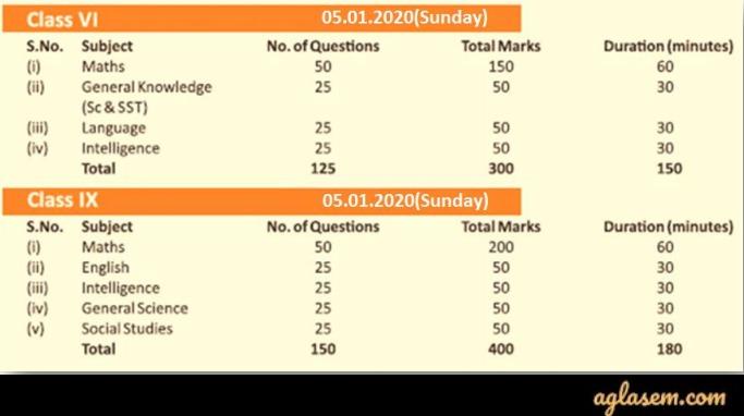 Sainik School Kunjpura Admission 2021: Application Form (Release Soon)