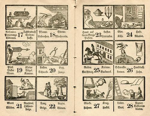 Traumbuch, Traumbilder, geordnet nach den dazu gehörenden  Lottozahlen, 17 - 28
