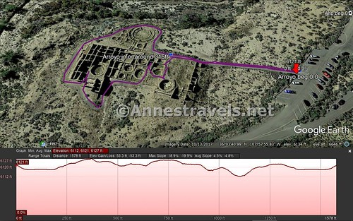 Visual trail map and elevation profile for Pueblo del Arroyo in Chaco Culture National Historical Park, New Mexico