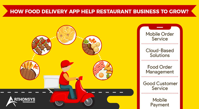 How-Online-Food-Delivery-App-Help-Restaurant-Business-to-Grow-
