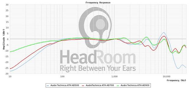 Audio Technica ATH-AD700X ATH-AD900X 48813909902_72401a734e_z_d