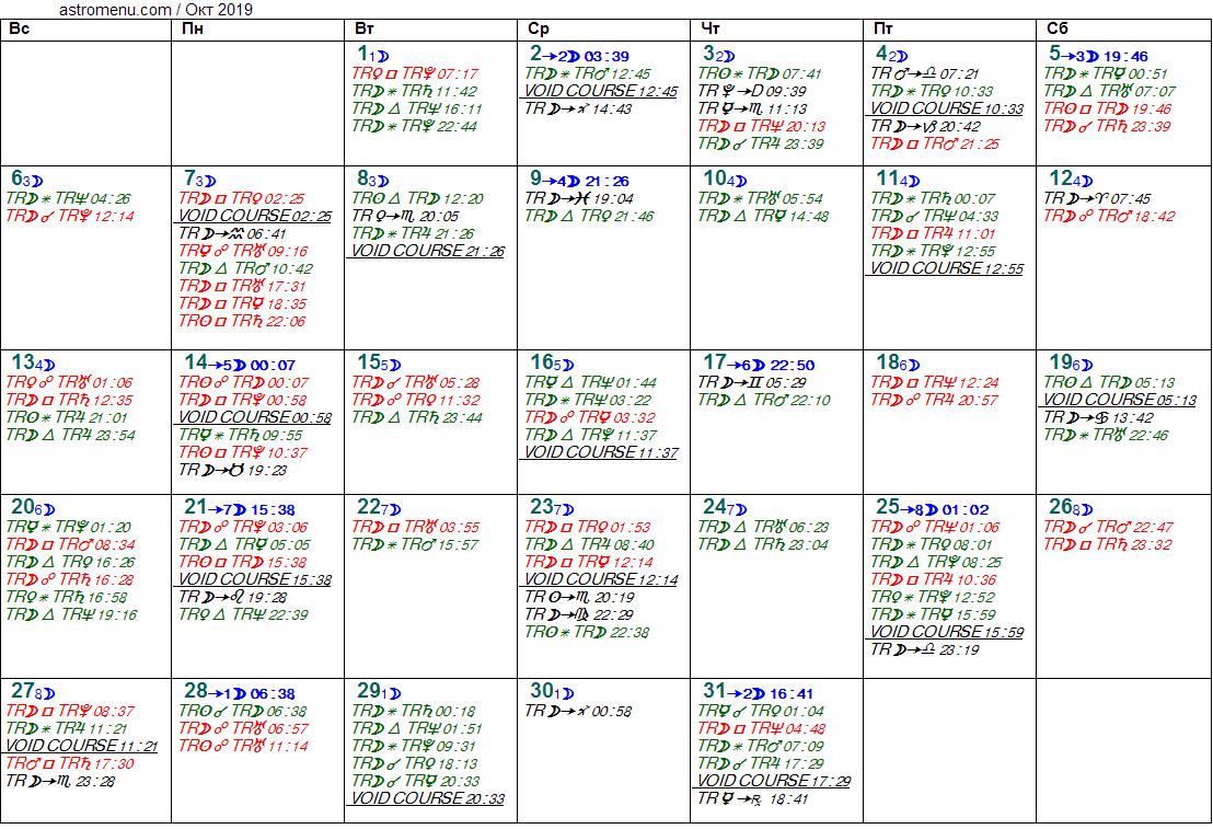 Астрологический календарь на ОКТЯБРЬ 2019. Аспекты планет, ингрессии в знаки, фазы Луны и Луна без курса