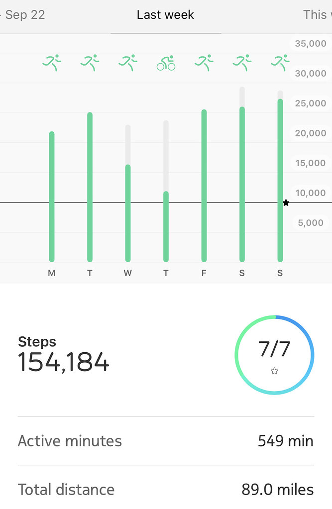 154,184 steps