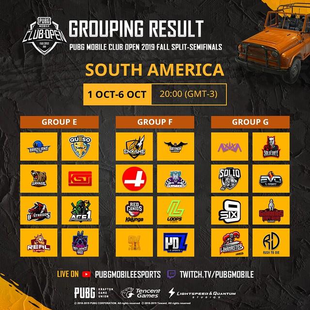 SA Groupings