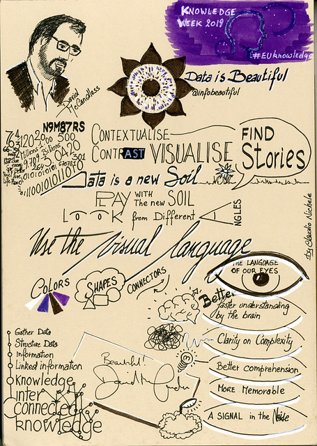 Sketchnotes David McCandless