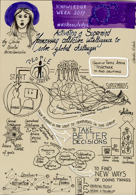 sketchnotes: Harnessing collective intelligence