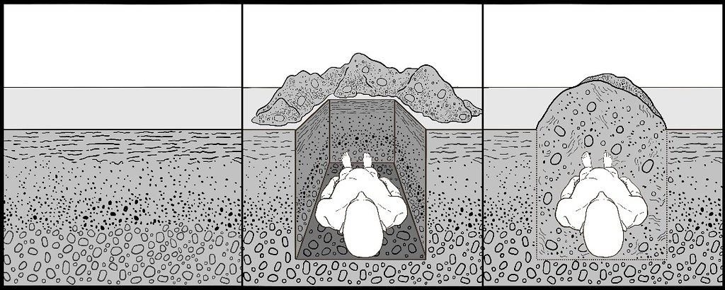 A schematic showing a grave cut. Different layers of soil may become mixed together in the grave fill so that the soil filling the grave is slightly different in colour and texture to the surroundings