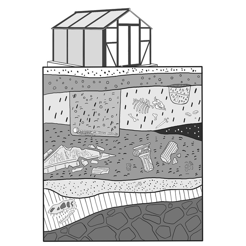 A line drawing showing lots of layers of soil beneath a greenhouse. There are various buried deposits within the soil, including buried artefacts and pits. There is a grave cut into layers below the grreenhouse with a skeleton in it.