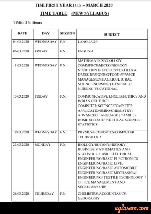 Tamil Nadu 11th Time Table 2020
