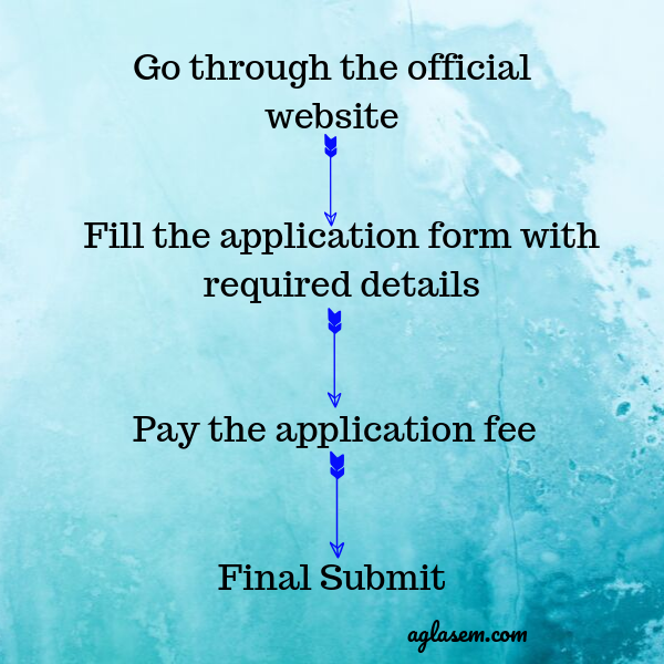 Candidates need to go through the official website, then click on the apply online link, and then fill required details and pay the fees and final submitt the form