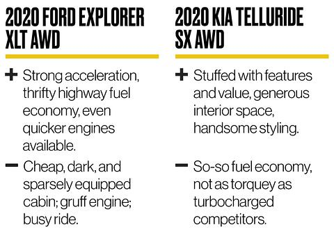 Vwvortex Com C D 2020 Ford Explorer Vs 2020 Kia
