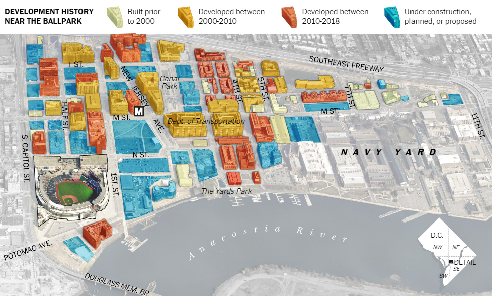 Navy Yard/Capitol Riverfront Development history
