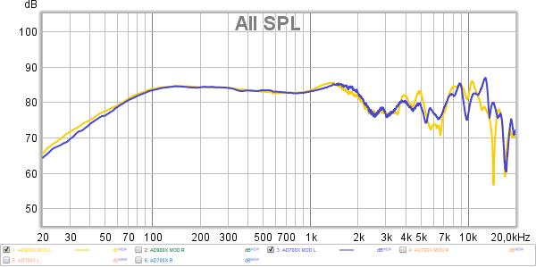 Audio Technica ATH-AD700X ATH-AD900X 48852321027_11a1aa3dd3_o_d