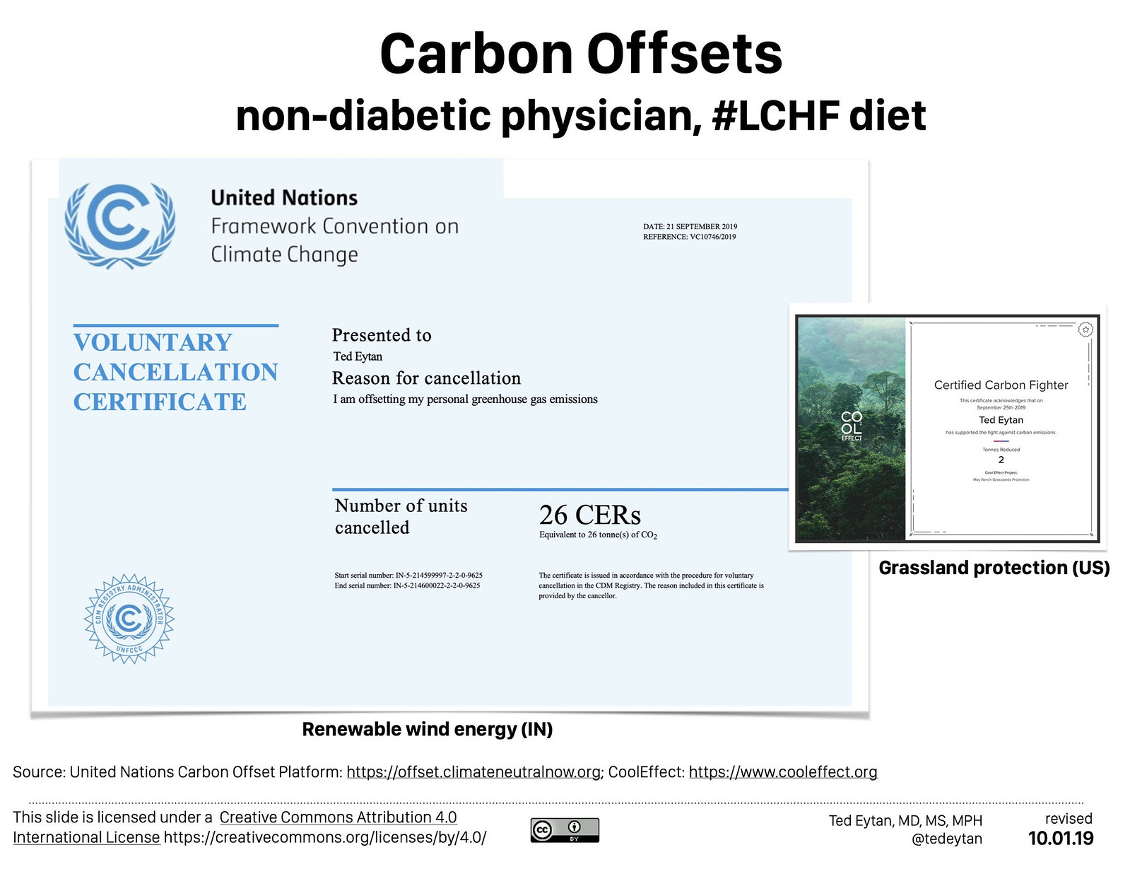 Purchasing Carbon Offsets as a non-diabetic physician on an LCHF diet - How, What, Why