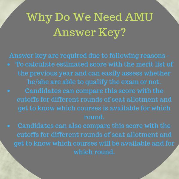 AMU 2020 Answer Key