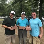 NWA Golf Tournament 2019