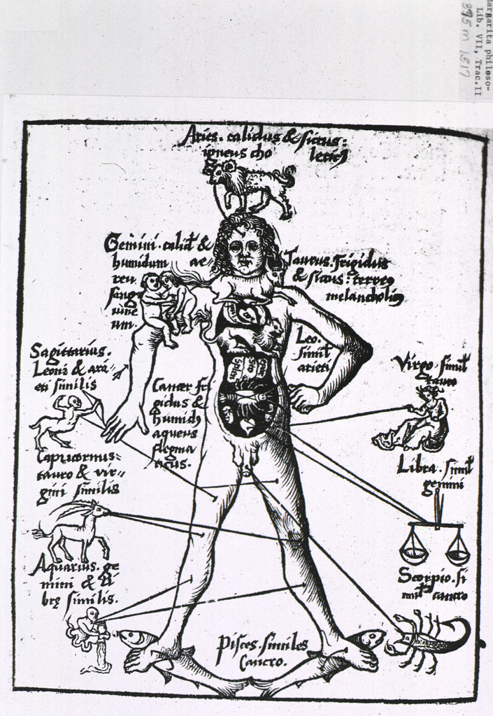 Astrological figures