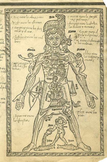 Zodiac man