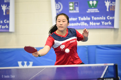 2nd US Youth National Ranking Tournament 2019