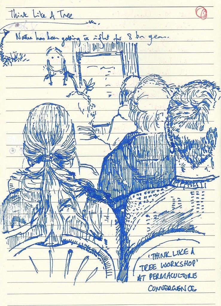 Rob Hopkins' sketch of the Think Like a Tree workshop