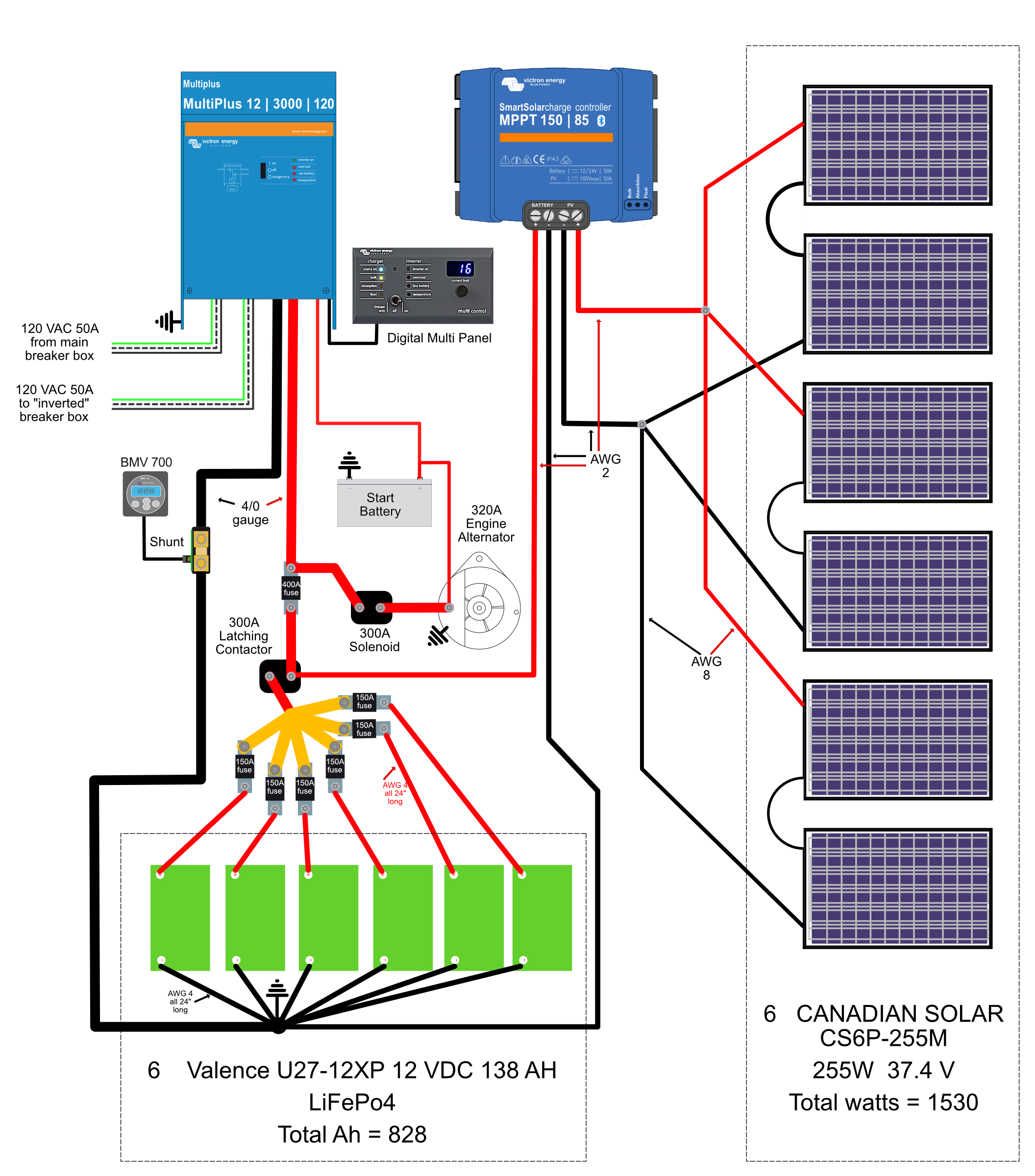 wiring diagram for converted bus. | diy solar power forum  diy solar power forum