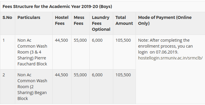 Fee structure for 2019-20 boys