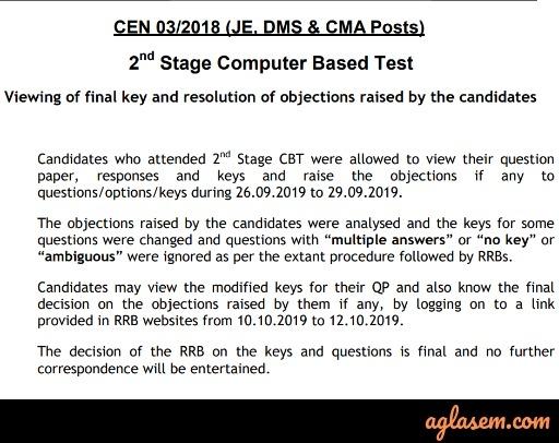 CBT 2 Final Answer Key Notice