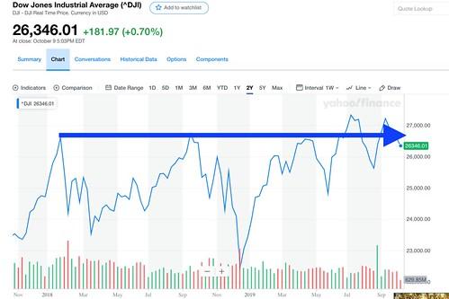 www.finance.yahoo.com