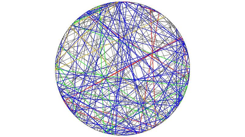 A random graph