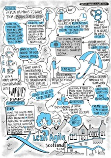 Sketchnote conference programme for Lean Agile Scotland 2019 (drawn by Dr Makayla Lewis)